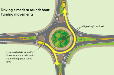 Yielding in a Roundabout